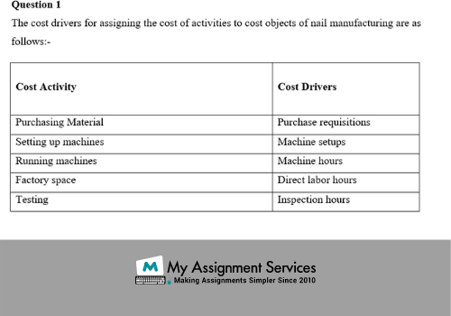 Cost accounting Assignment Answer