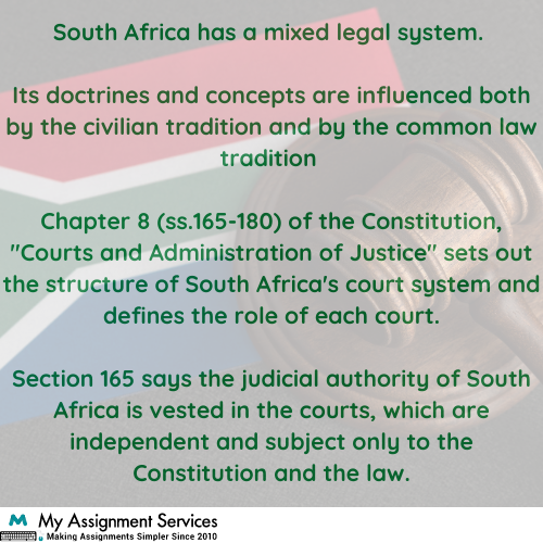 African Law Assignment