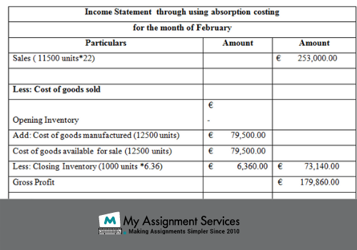 Managerial accounting assignment help - income statement