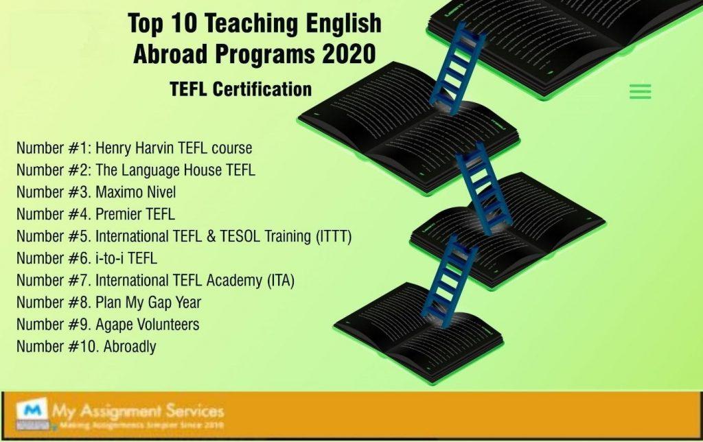 TEFL Academy Assignment Help