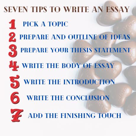 Tips to write essay